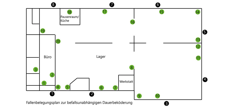 Fallenbelegungsplan bei Schadnagerbekämpfung